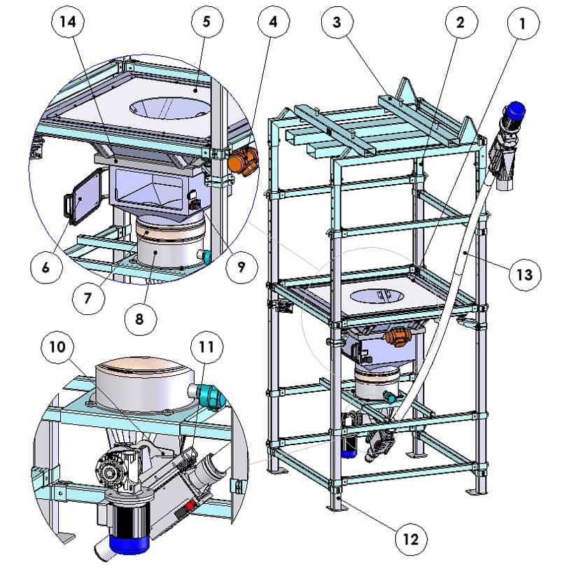 Bulk bag discharger components