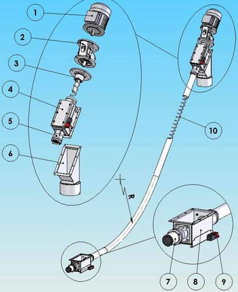 Flexible screw conveyor components