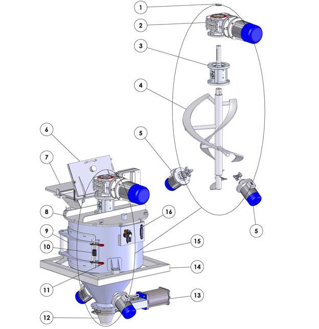 Parts of a vertical ribbon mixer